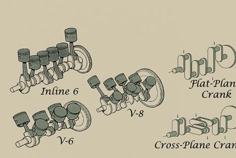 Boxer Vs Flat Engine >> Cross Plane Crank Motorcycle - impremedia.net